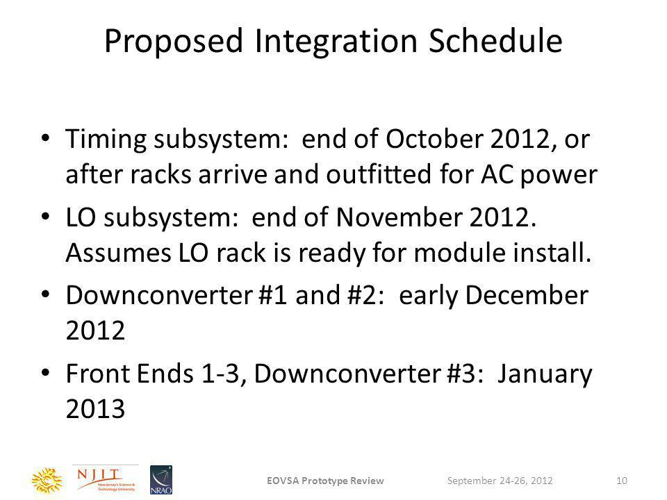 Proposed Integration Schedule Timing subsystem: end of October 2012, or after racks arrive and outfitted for AC power LO subsystem: end of November 2012.