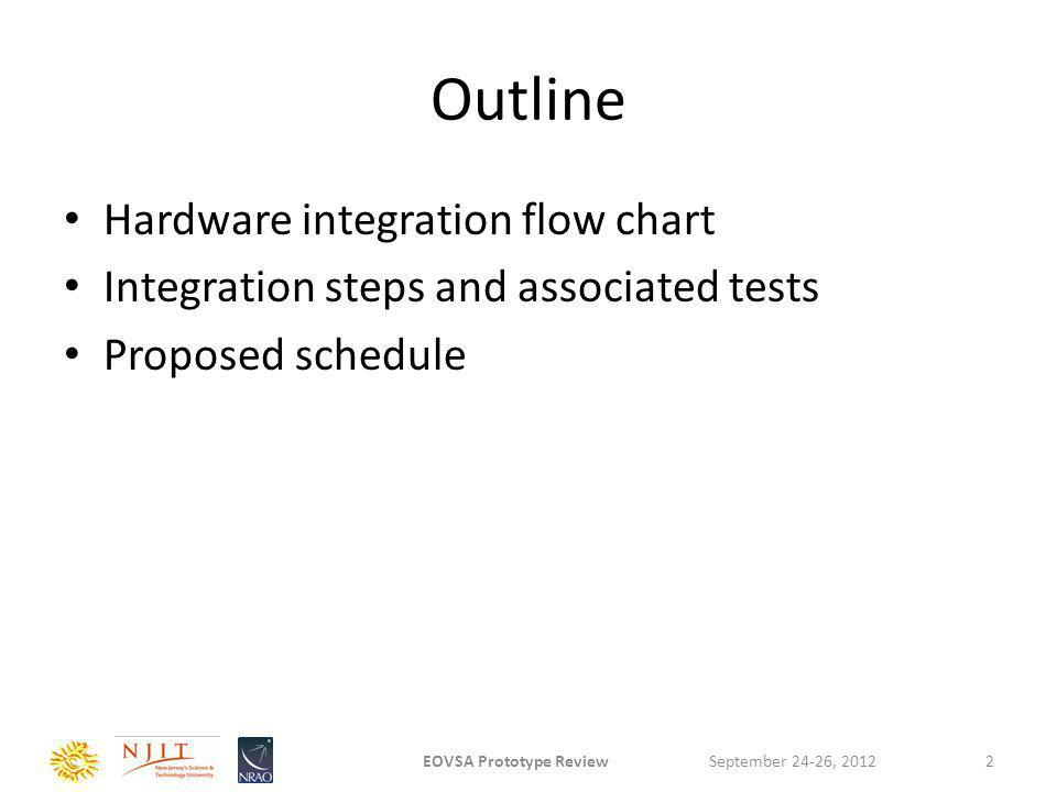 Outline Hardware integration flow chart Integration steps and associated tests Proposed schedule September 24-26, 2012EOVSA Prototype Review2
