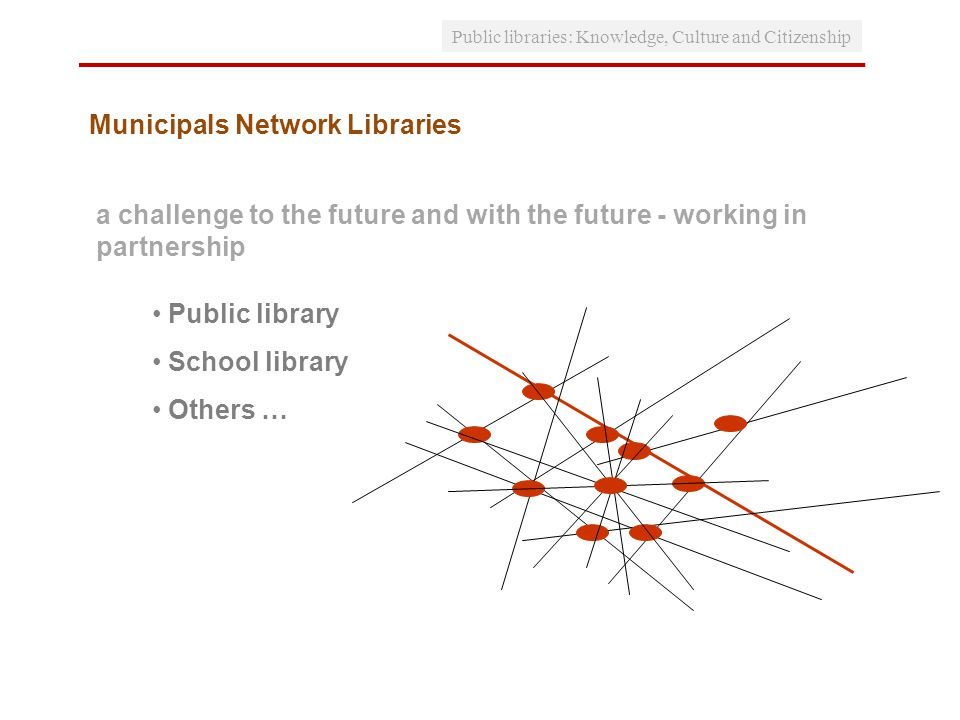 Public libraries: Knowledge, Culture and Citizenship a challenge to the future and with the future - working in partnership MunicipaIs Network Libraries Public library School library Others …