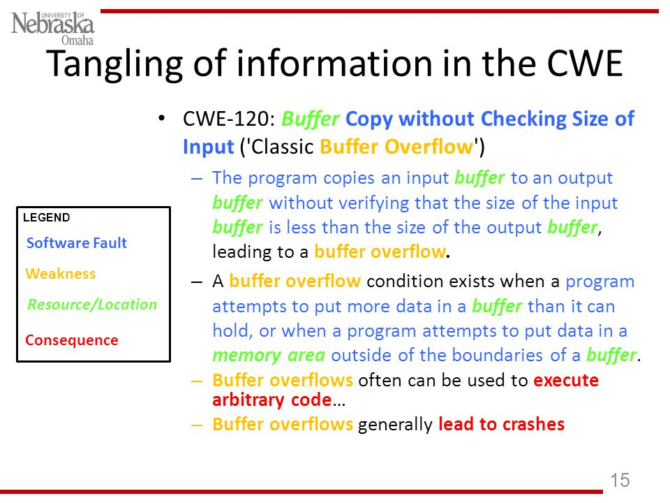 Tangling of information in the CWE CWE-120: Buffer Copy without Checking Size of Input ( Classic Buffer Overflow ) – The program copies an input buffer to an output buffer without verifying that the size of the input buffer is less than the size of the output buffer, leading to a buffer overflow.