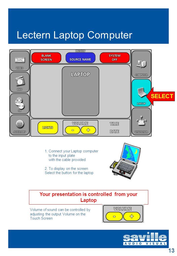 13 Lectern Laptop Computer 1.