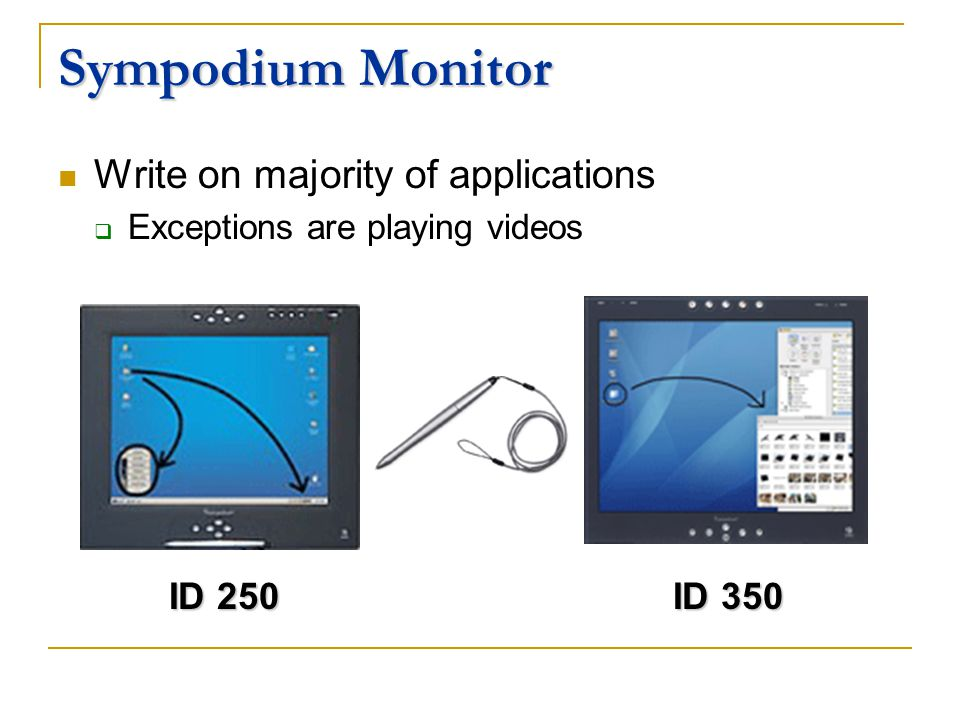 Sympodium Monitor Write on majority of applications Exceptions are playing videos ID 250 ID 350