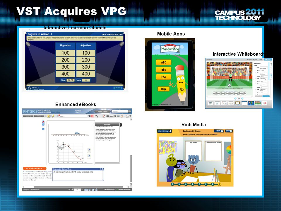 Interactive Learning Objects Enhanced eBooks Mobile Apps Rich Media Interactive Whiteboards VST Acquires VPG