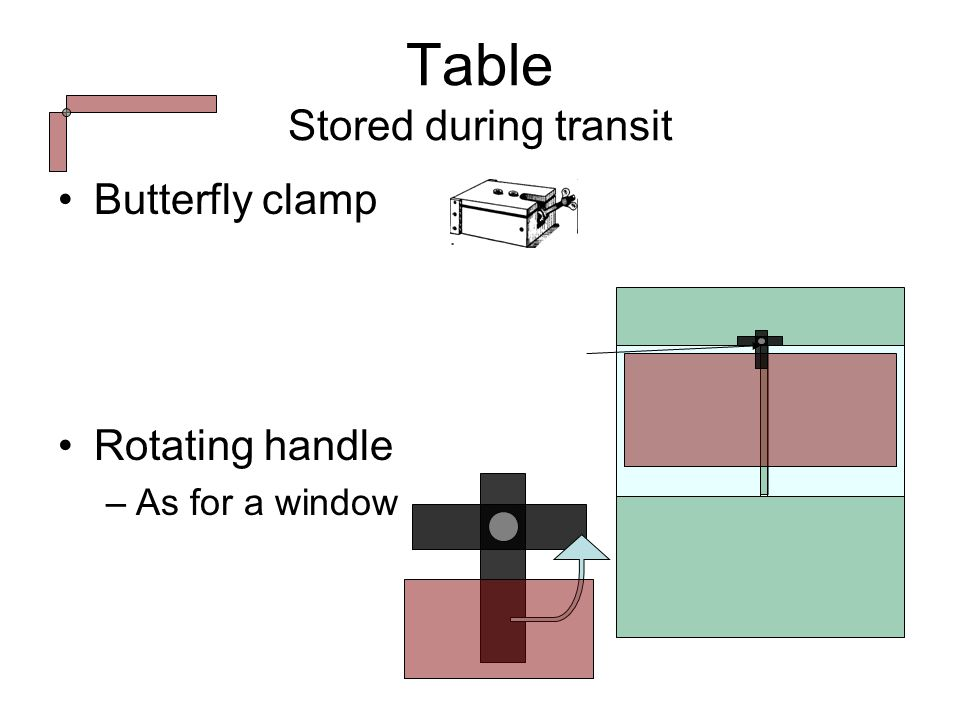 Table Stored during transit Butterfly clamp Rotating handle –As for a window