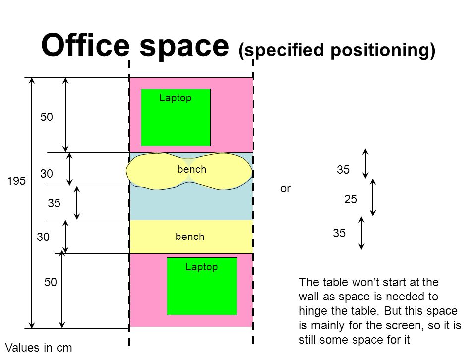 Office space (specified positioning) bench Laptop 195 Values in cm 30 50 Laptop 30 50 35 or 35 25 The table wont start at the wall as space is needed to hinge the table.