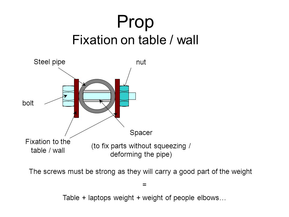 Prop Fixation on table / wall bolt Spacer (to fix parts without squeezing / deforming the pipe) Steel pipe Fixation to the table / wall The screws must be strong as they will carry a good part of the weight = Table + laptops weight + weight of people elbows… nut