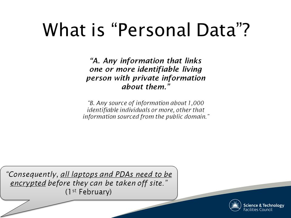 What is Personal Data. A.