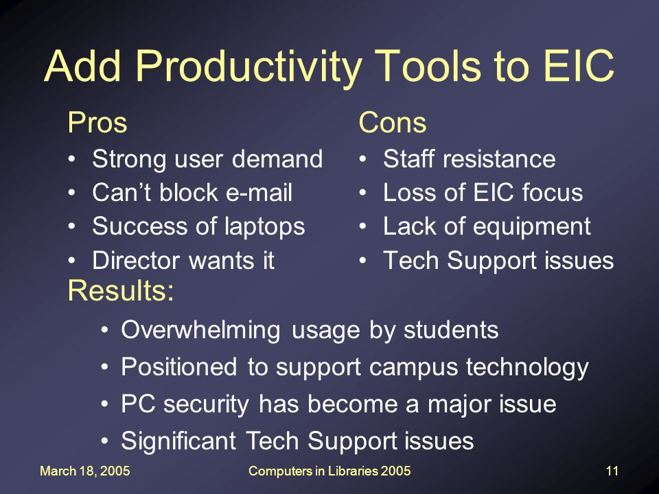 March 18, 2005Computers in Libraries 200511 Add Productivity Tools to EIC Pros Strong user demand Cant block e-mail Success of laptops Director wants