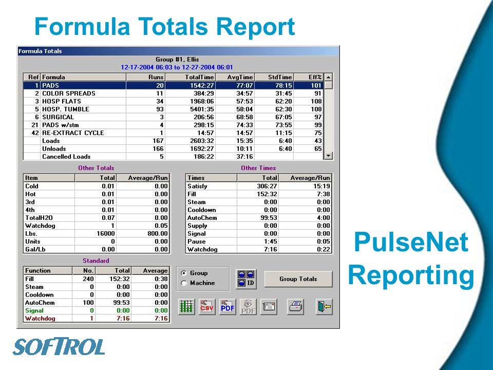 PulseNet Reporting Formula Totals Report