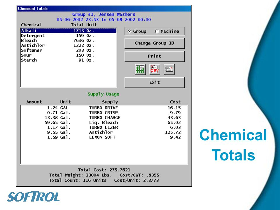 Chemical Totals