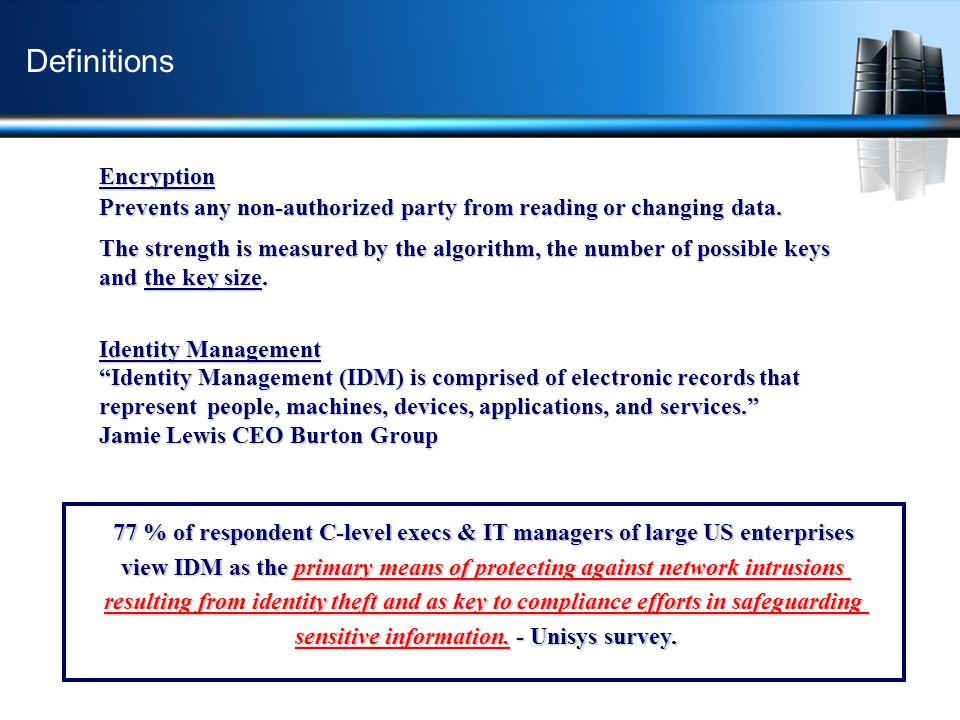 Dynamic Identity Verification Authentication (DIVA ) & etc.- 01100011001101001101010100101010000101011010101010 -etc.
