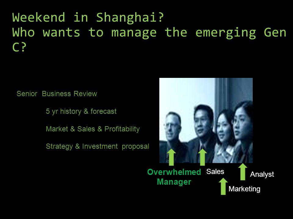 Weekend in Shanghai? Who wants to manage the emerging Gen C? Senior Business Review 5 yr history & forecast Market & Sales & Profitability Strategy &