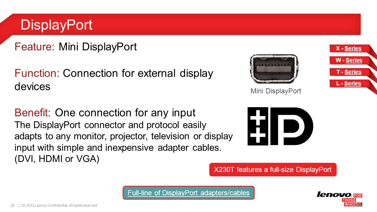 24© 2012 Lenovo Confidential. All rights reserved. DisplayPort Feature: Mini DisplayPort Function: Connection for external display devices Benefit: