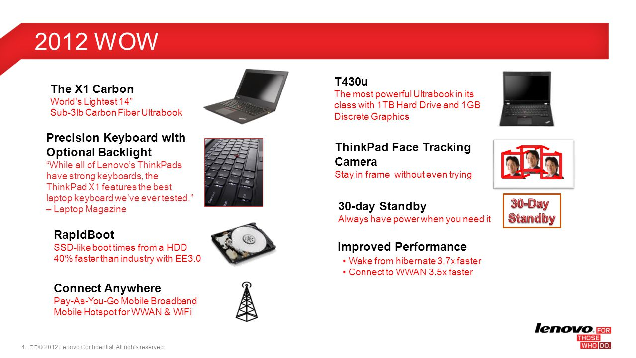 5© 2012 Lenovo Confidential.All rights reserved.