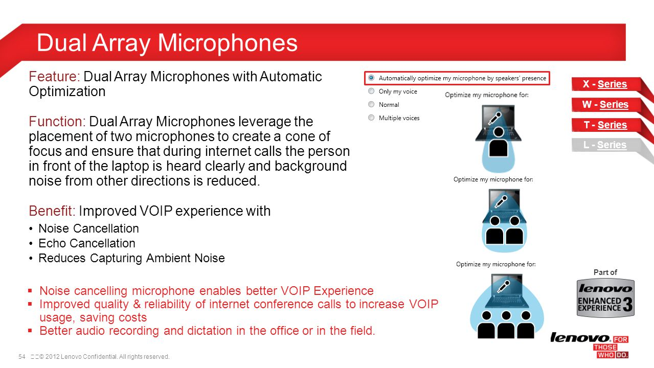 54© 2012 Lenovo Confidential. All rights reserved. Dual Array Microphones Feature: Dual Array Microphones with Automatic Optimization Function: Dual