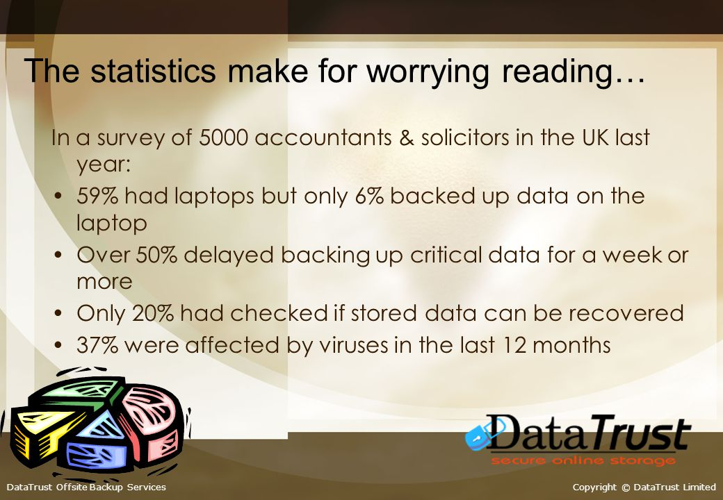Are you sure that you can really rely on your current backup system? Copyright © DataTrust LimitedDataTrust Offsite Backup Services Consider this…….