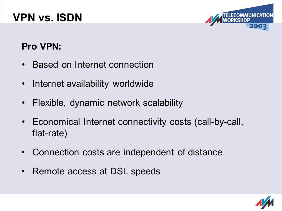 VPN vs. ISDN Pro VPN: Based on Internet connection Internet availability worldwide Flexible, dynamic network scalability Economical Internet connectiv