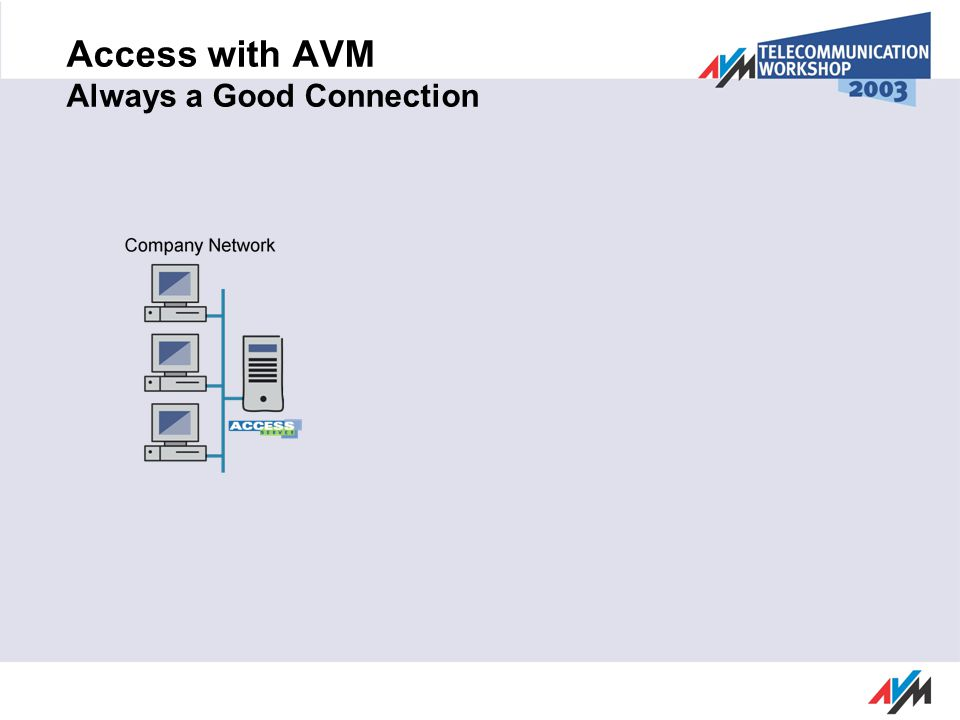 Access with AVM Always a Good Connection