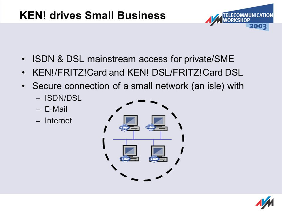 KEN. drives Small Business ISDN & DSL mainstream access for private/SME KEN!/FRITZ!Card and KEN.