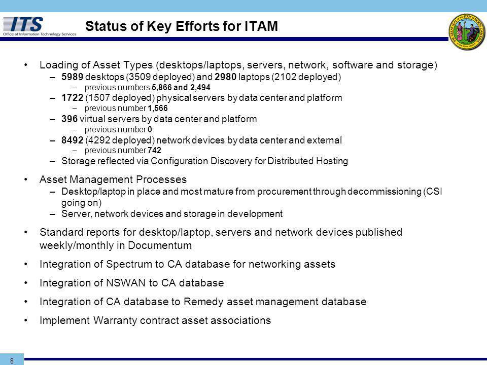 9 Status of Key Efforts for ITAM