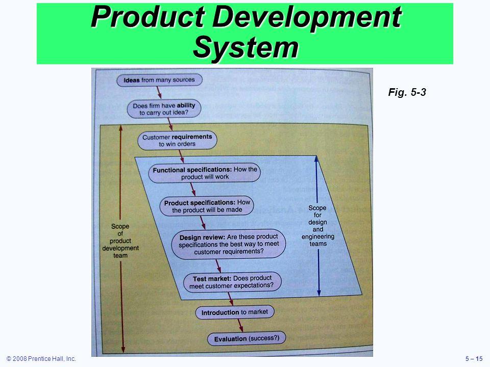 © 2008 Prentice Hall, Inc.5 – 15 Product Development System Fig. 5-3