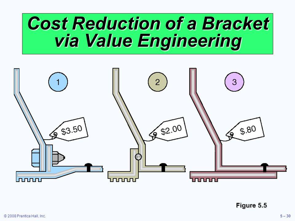 © 2008 Prentice Hall, Inc.5 – 30 Cost Reduction of a Bracket via Value Engineering Figure 5.5