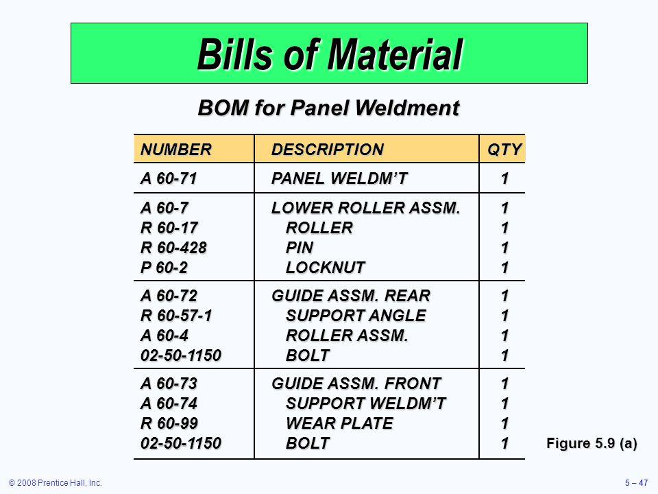 © 2008 Prentice Hall, Inc.5 – 47 Bills of Material BOM for Panel Weldment NUMBERDESCRIPTIONQTY A 60-71PANEL WELDMT1 A 60-7LOWER ROLLER ASSM.1 R 60-17