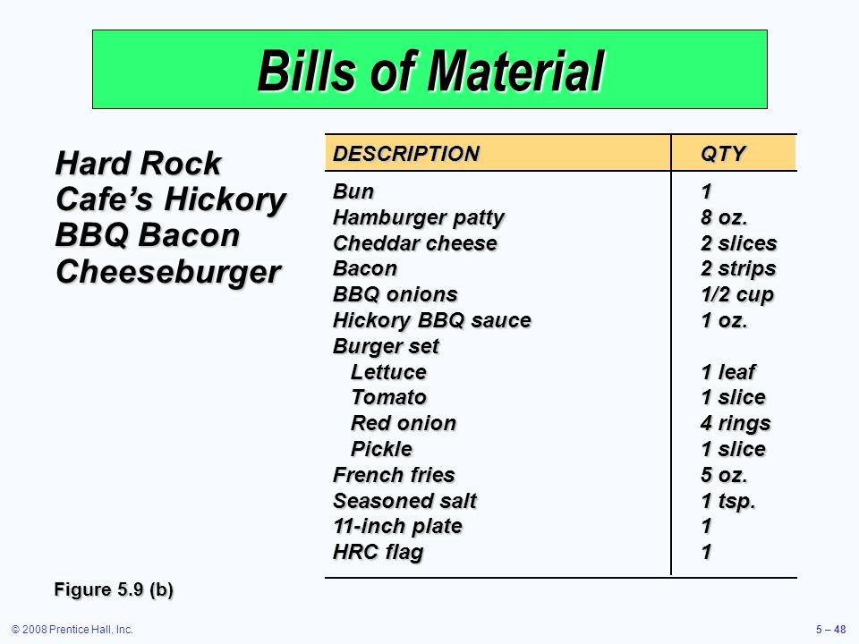 © 2008 Prentice Hall, Inc.5 – 48 Bills of Material Hard Rock Cafes Hickory BBQ Bacon Cheeseburger DESCRIPTIONQTY Bun1 Hamburger patty8 oz. Cheddar che