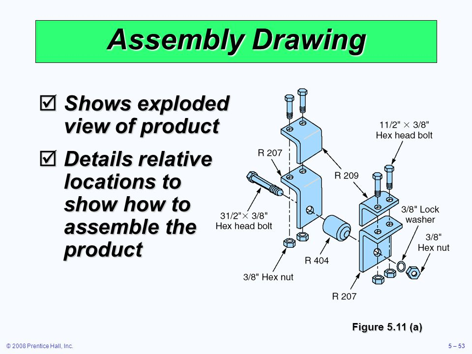 © 2008 Prentice Hall, Inc.5 – 53 Assembly Drawing Shows exploded view of product Shows exploded view of product Details relative locations to show how
