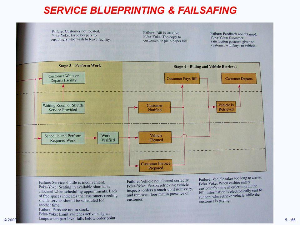 © 2008 Prentice Hall, Inc.5 – 66 SERVICE BLUEPRINTING & FAILSAFING