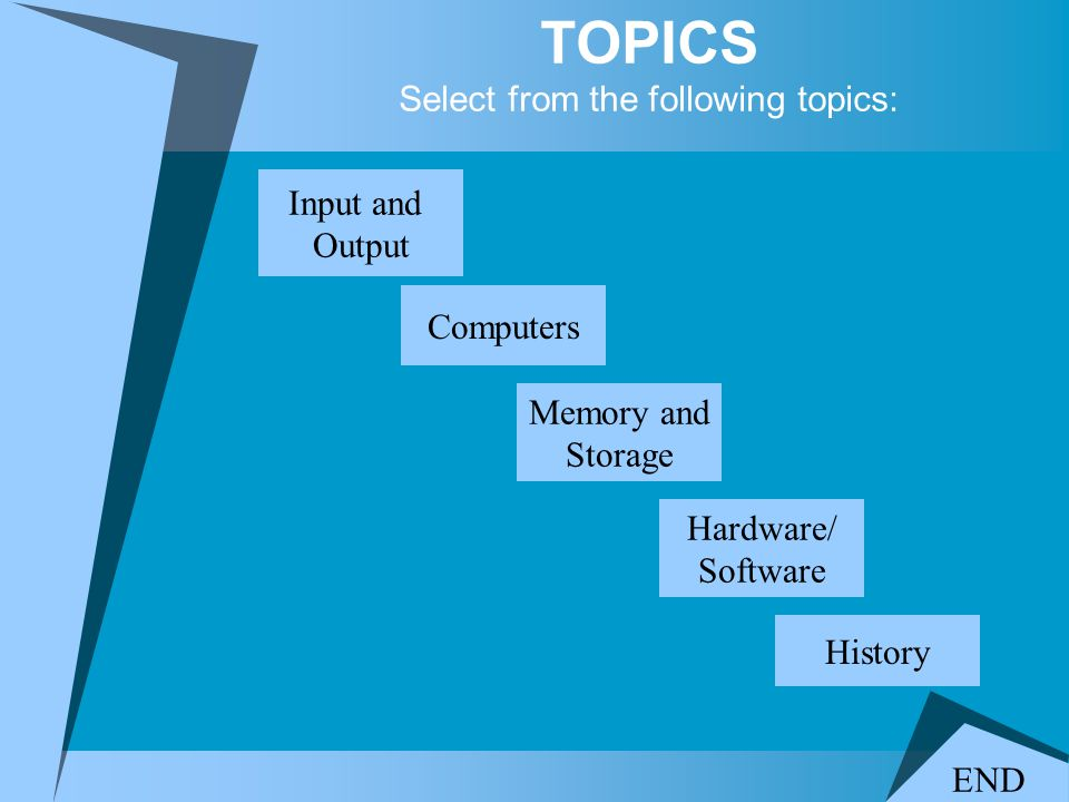 TOPICS Select from the following topics: Input and Output History Hardware/ Software Memory and Storage Computers END