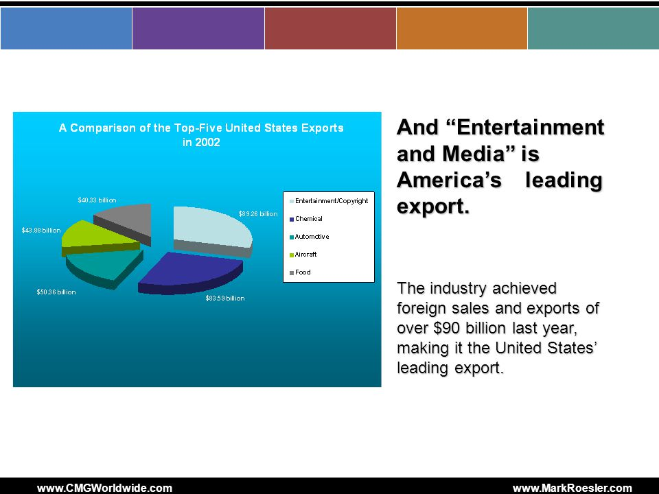 www.CMGWorldwide.comwww.MarkRoesler.com And Entertainment and Media is Americas leading export.