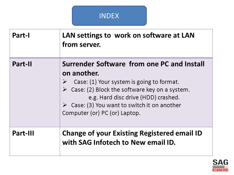 INDEX Part-ILAN settings to work on software at LAN from server. Part-IISurrender Software from one PC and Install on another. Case: (1) Your system i