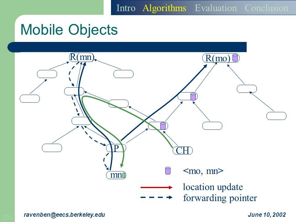 ZXL June 10, 2002ravenben@eecs.berkeley.edu Mobile Objects P R(mn) R(mo) CH location update forwarding pointer mn Intro Algorithms Evaluation Conclusi