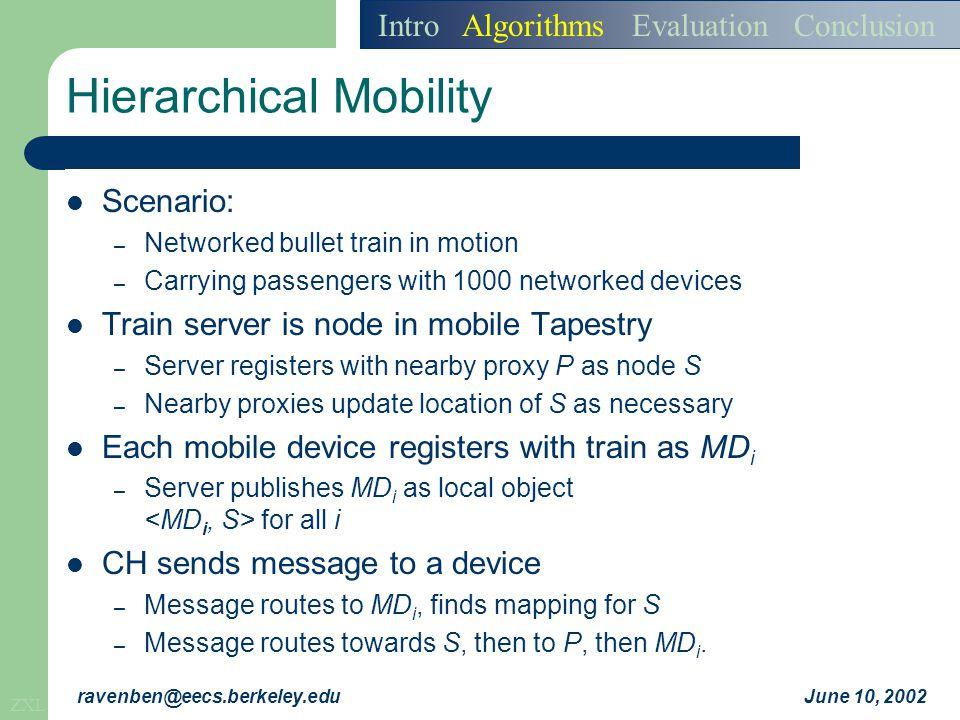 ZXL June 10, 2002ravenben@eecs.berkeley.edu Hierarchical Mobility Scenario: – Networked bullet train in motion – Carrying passengers with 1000 network