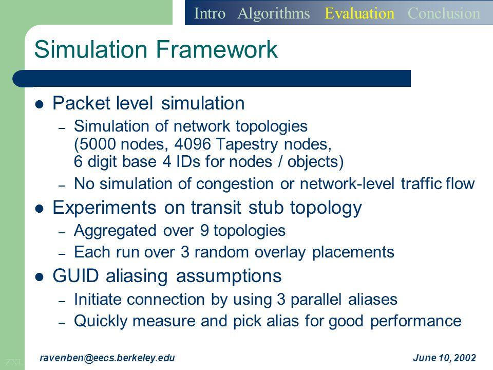ZXL June 10, 2002ravenben@eecs.berkeley.edu Simulation Framework Packet level simulation – Simulation of network topologies (5000 nodes, 4096 Tapestry