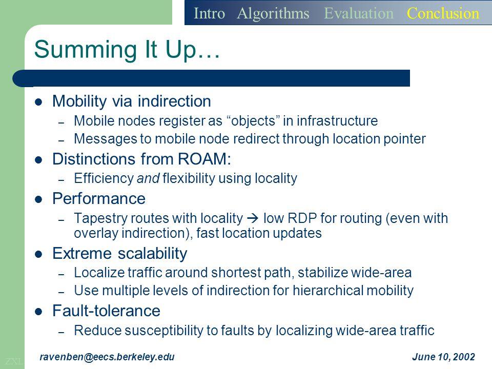 ZXL June 10, 2002ravenben@eecs.berkeley.edu Summing It Up… Intro Algorithms Evaluation Conclusion Mobility via indirection – Mobile nodes register as
