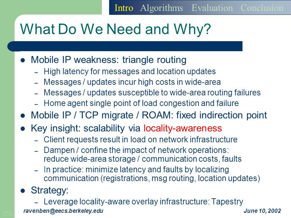 ZXL June 10, 2002ravenben@eecs.berkeley.edu What Do We Need and Why.