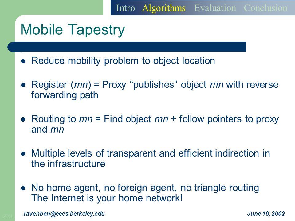 ZXL June 10, 2002ravenben@eecs.berkeley.edu Mobile Tapestry Intro Algorithms Evaluation Conclusion Reduce mobility problem to object location Register