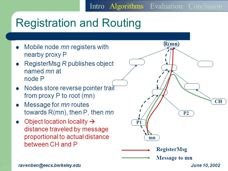 ZXL June 10, 2002ravenben@eecs.berkeley.edu Registration and Routing Mobile node mn registers with nearby proxy P RegisterMsg R publishes object named