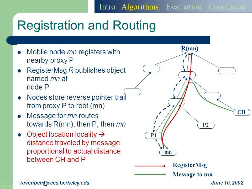 ZXL June 10, 2002ravenben@eecs.berkeley.edu Router Load vs.