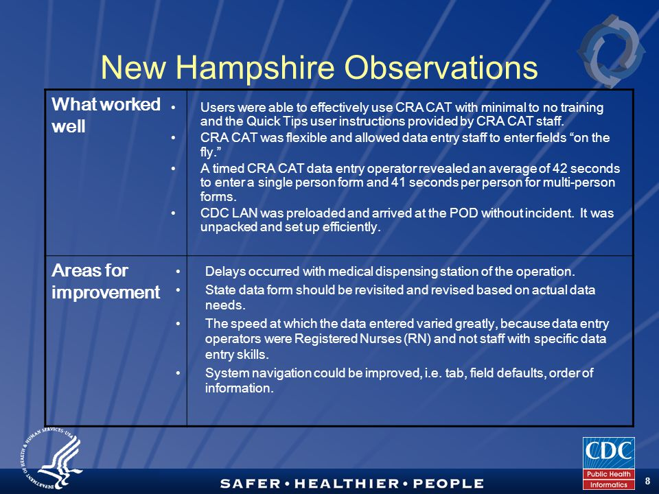 TM 8 New Hampshire Observations What worked well Areas for improvement Users were able to effectively use CRA CAT with minimal to no training and the Quick Tips user instructions provided by CRA CAT staff.