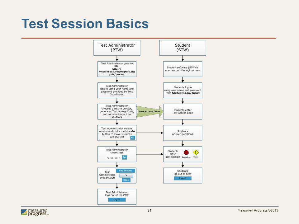 Measured Progress ©2013 21 Test Session Basics