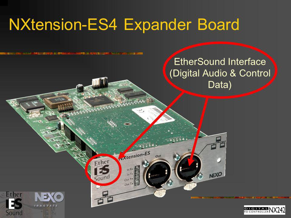NXtension-ES4 Expander Board EtherSound Interface (Digital Audio & Control Data)