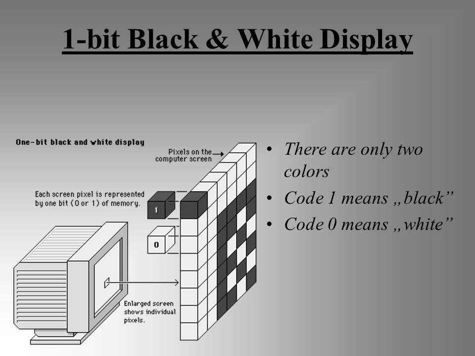 1-bit Black & White Display There are only two colors Code 1 means black Code 0 means white
