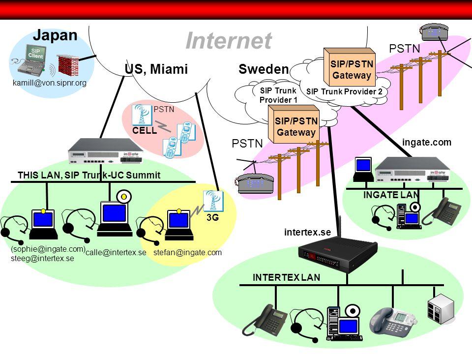 14 E-SBCs & SIP Capable Firewalls Ingate Systems Inc.