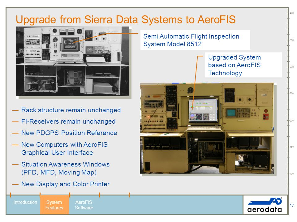 17 Upgrade from Sierra Data Systems to AeroFIS 100 150 200 250 300 350 400 IntroductionSystem Features AeroFIS Software Semi Automatic Flight Inspecti