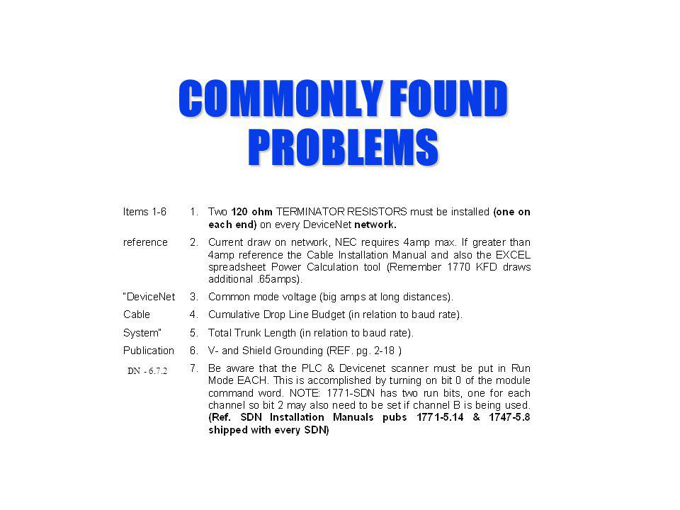 COMMONLY FOUND PROBLEMS DN - 6.7.2