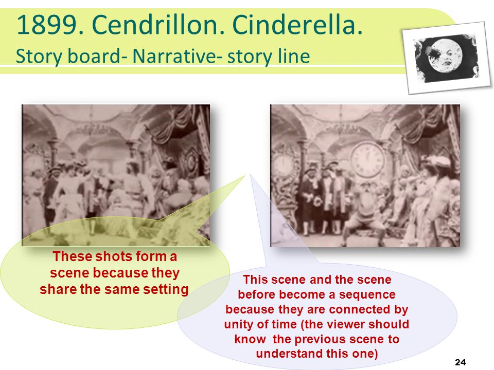 1899. Cendrillon. Cinderella. Story board- Narrative- story line 24 These shots form a scene because they share the same setting This scene and the sc