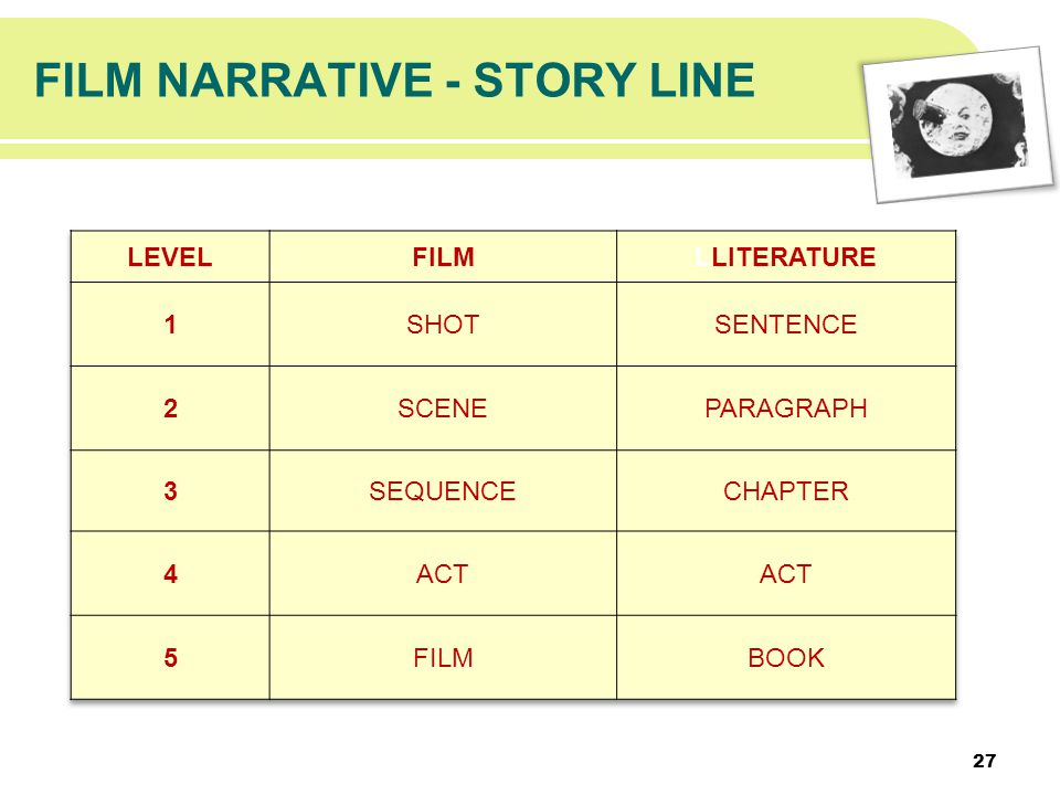FILM NARRATIVE - STORY LINE 27